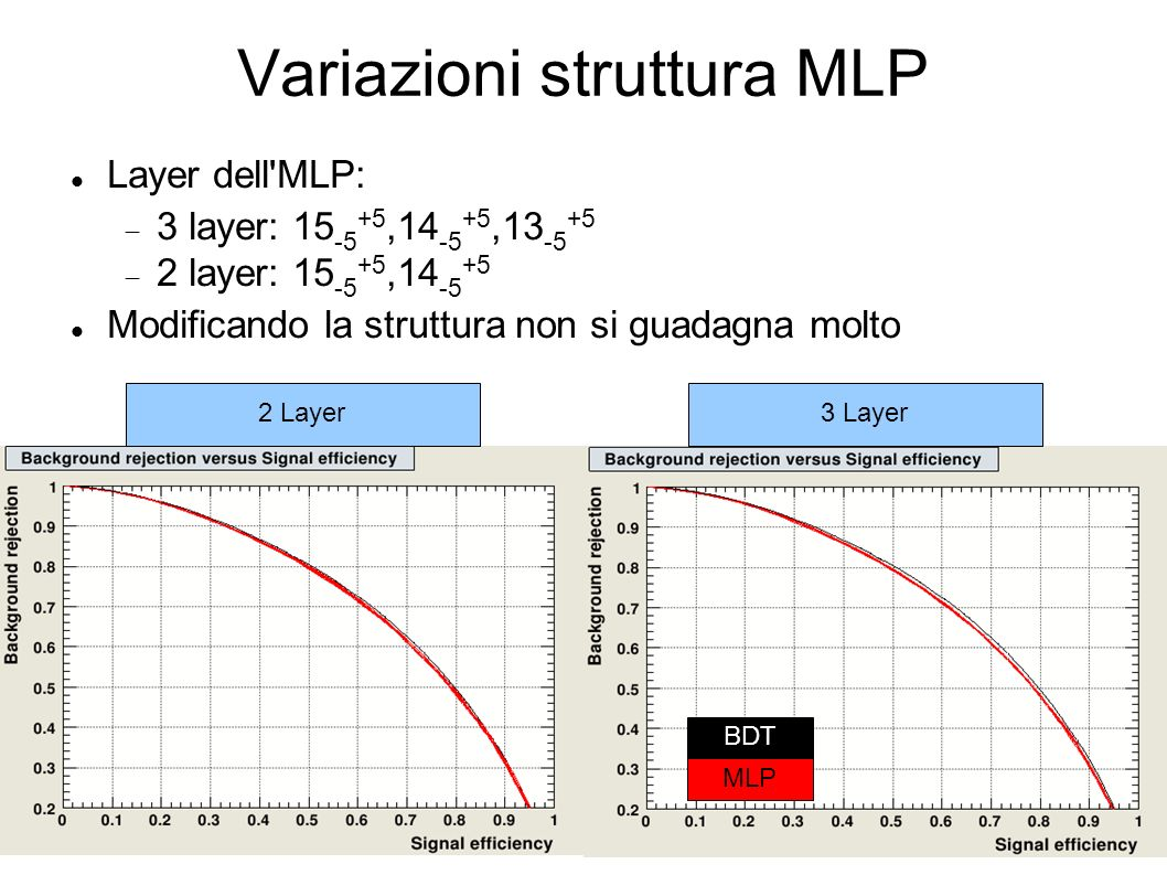 Variazioni struttura MLP