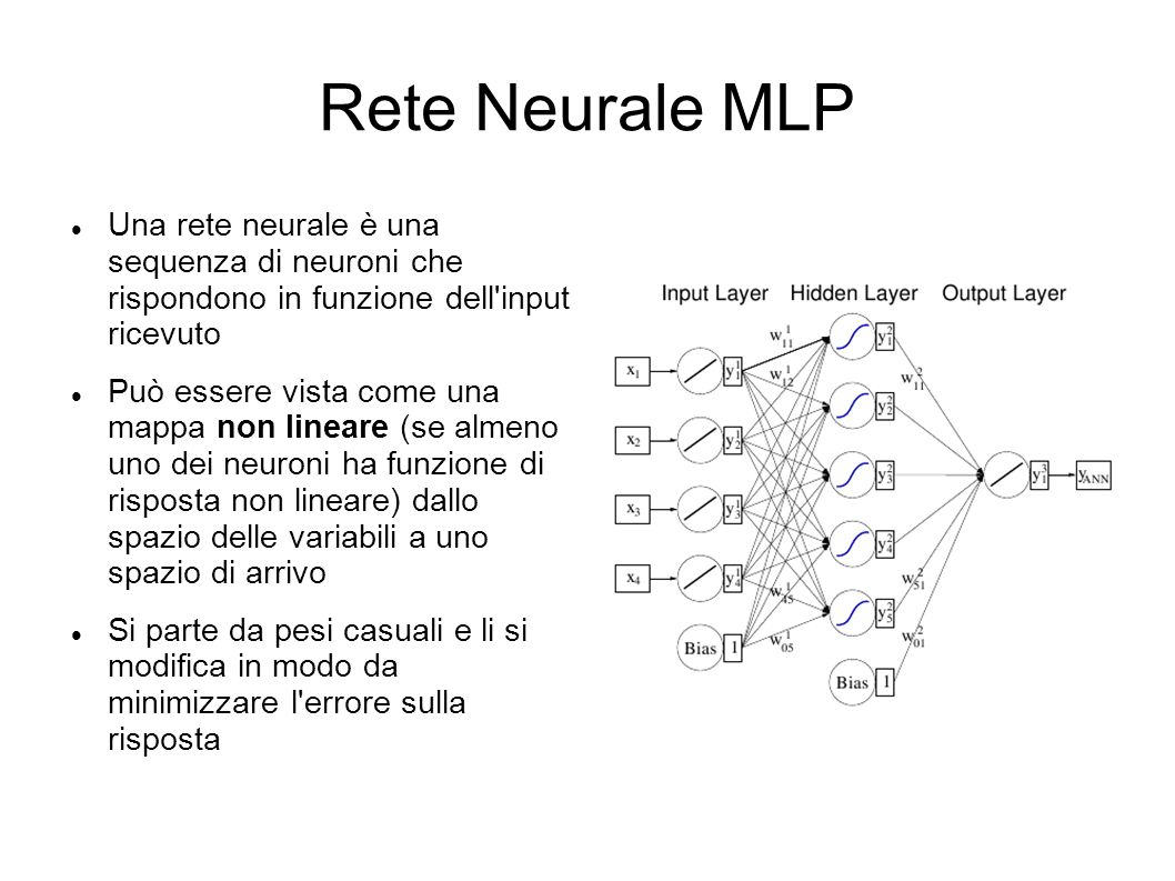 Rete Neurale MLP Una rete neurale è una sequenza di neuroni che rispondono in funzione dell input ricevuto.