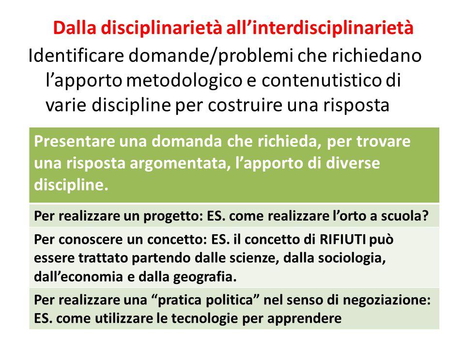 Dalla disciplinarietà all'interdisciplinarietà