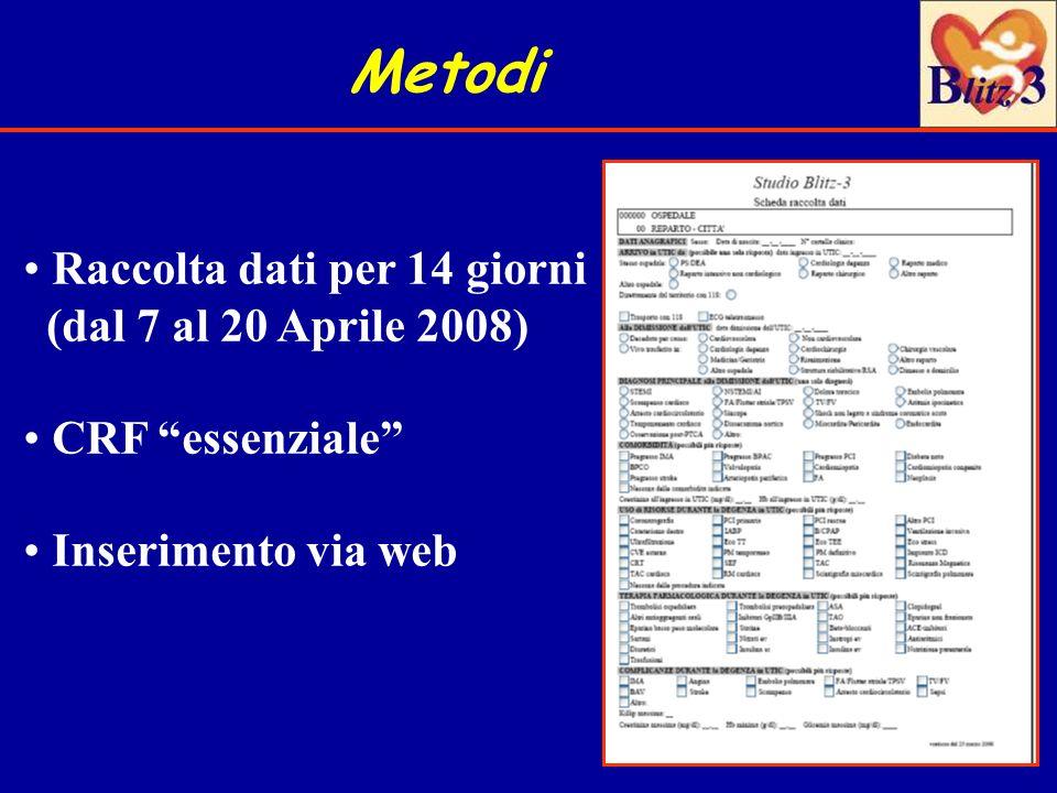 Metodi Raccolta dati per 14 giorni (dal 7 al 20 Aprile 2008)