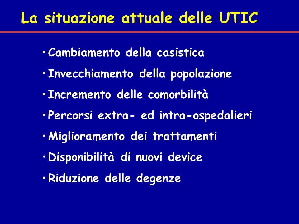La situazione attuale delle UTIC