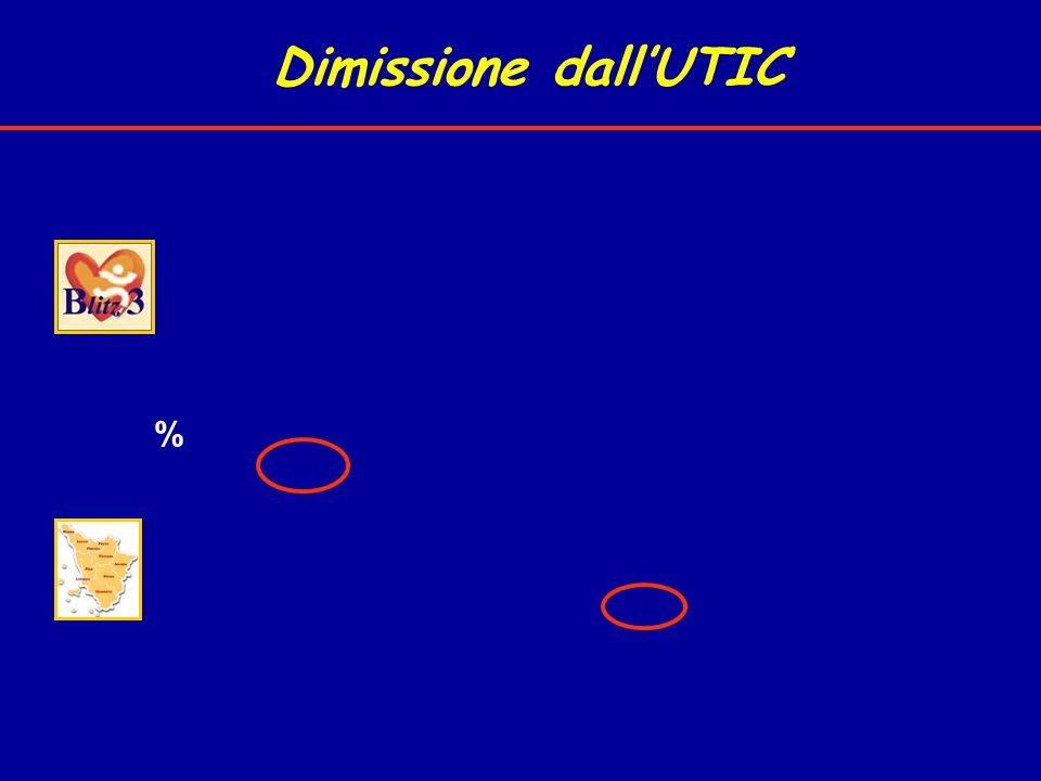 Dimissione dall'UTIC %