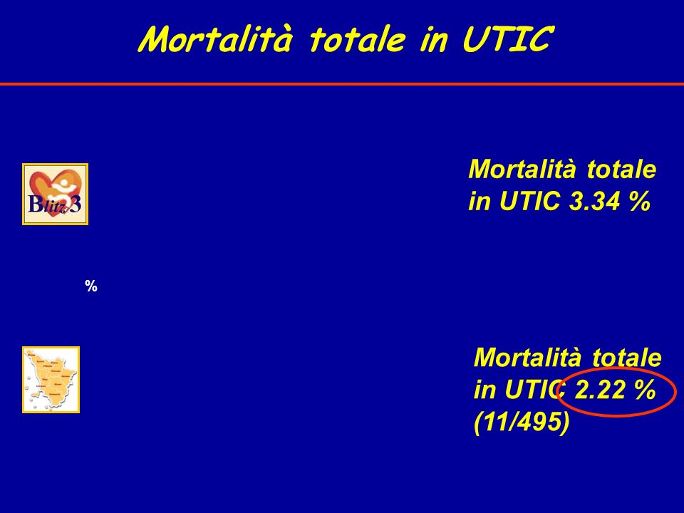 Mortalità totale in UTIC