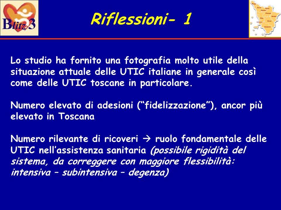Riflessioni- 1
