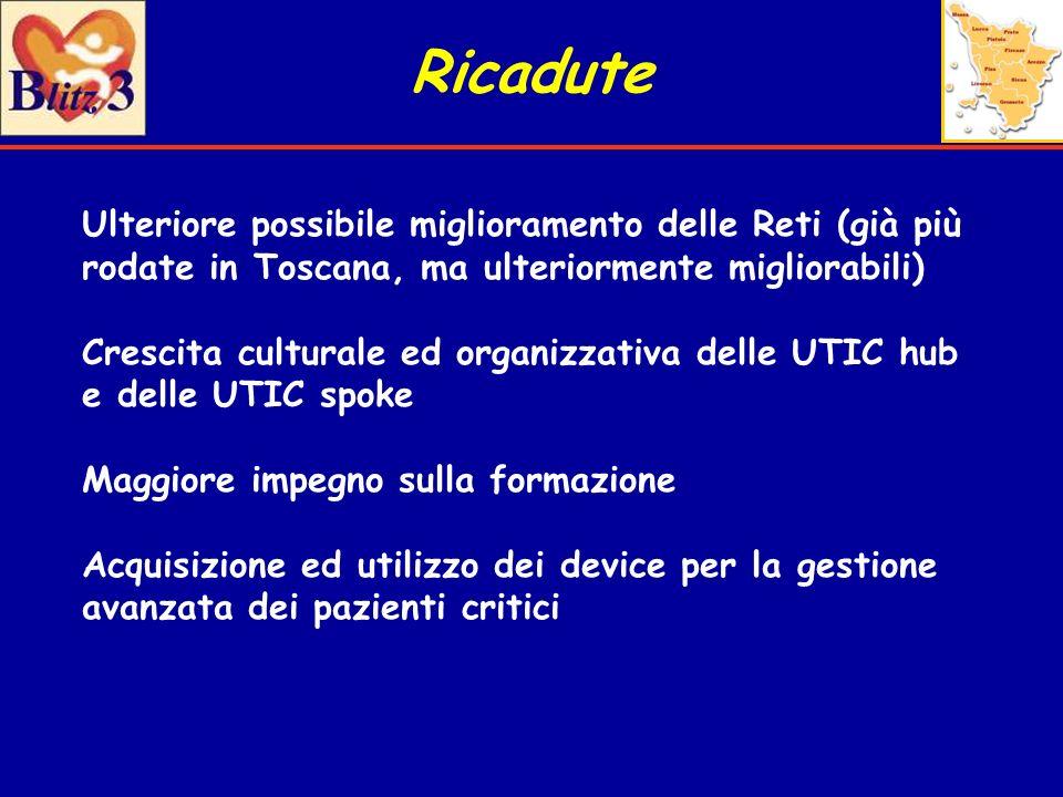 Ricadute Ulteriore possibile miglioramento delle Reti (già più rodate in Toscana, ma ulteriormente migliorabili)