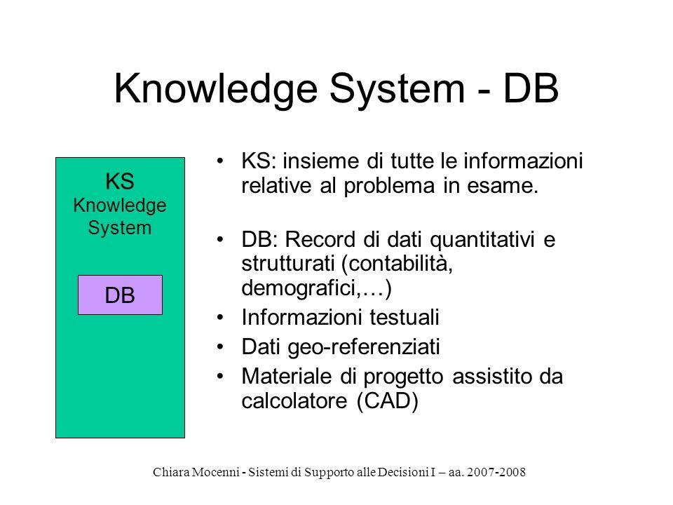 Knowledge System - DB KS: insieme di tutte le informazioni relative al problema in esame.
