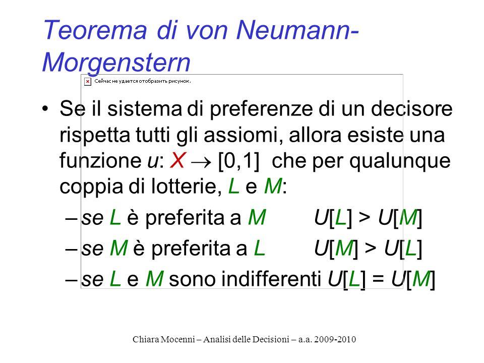 Teorema di von Neumann-Morgenstern