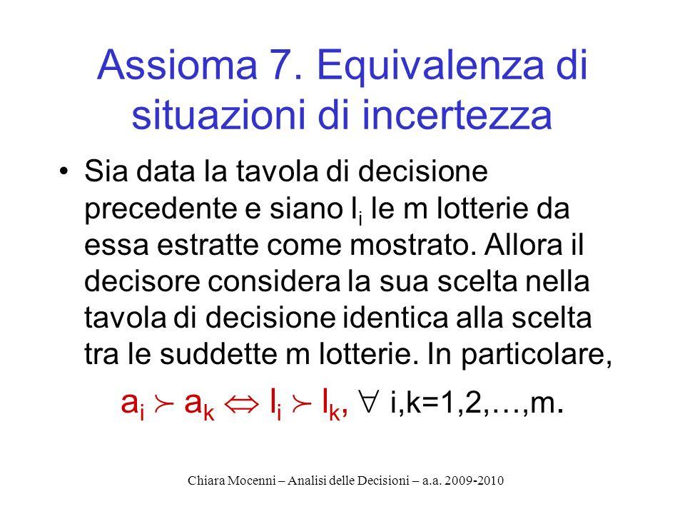 Assioma 7. Equivalenza di situazioni di incertezza