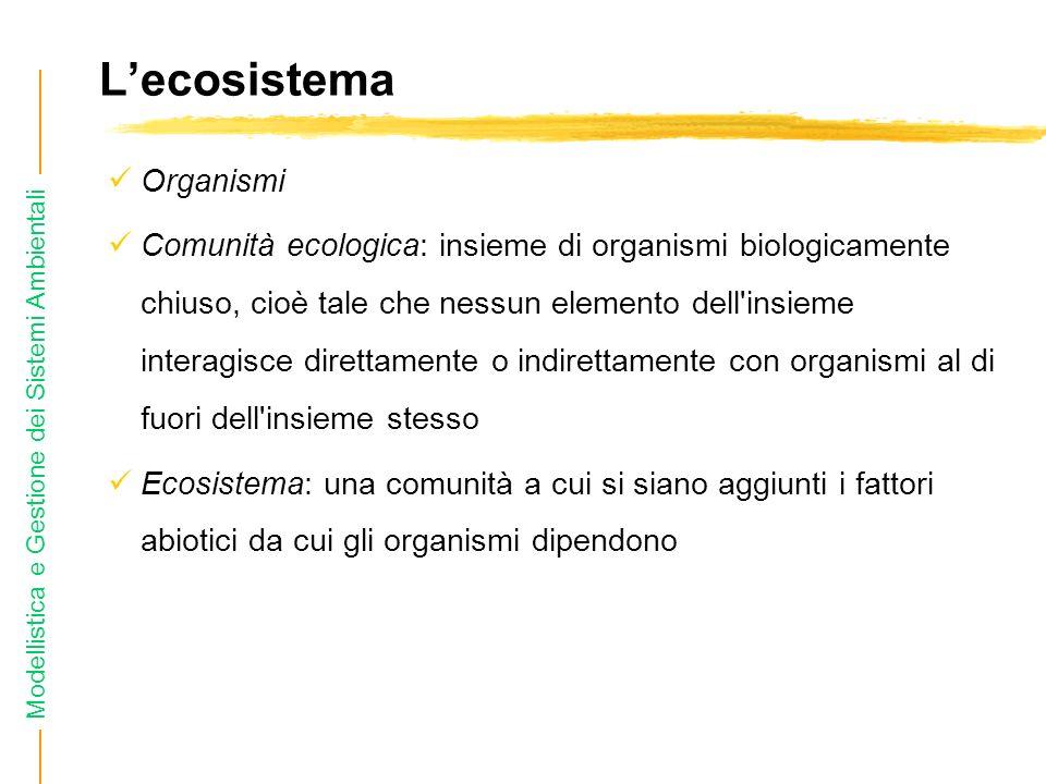 L'ecosistema Organismi