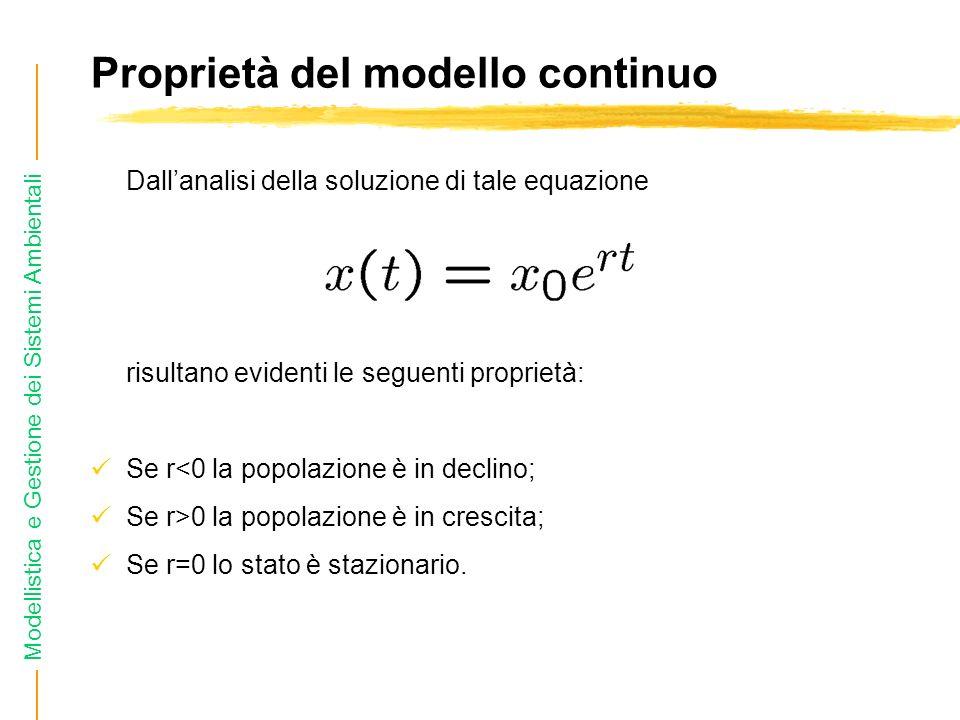 Proprietà del modello continuo