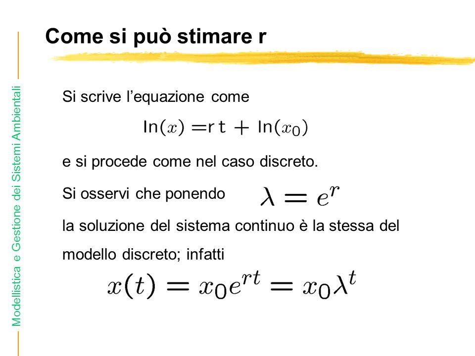 Come si può stimare r Si scrive l'equazione come