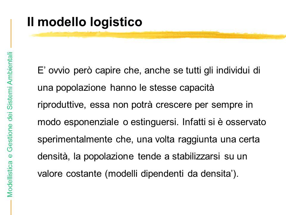 Il modello logistico