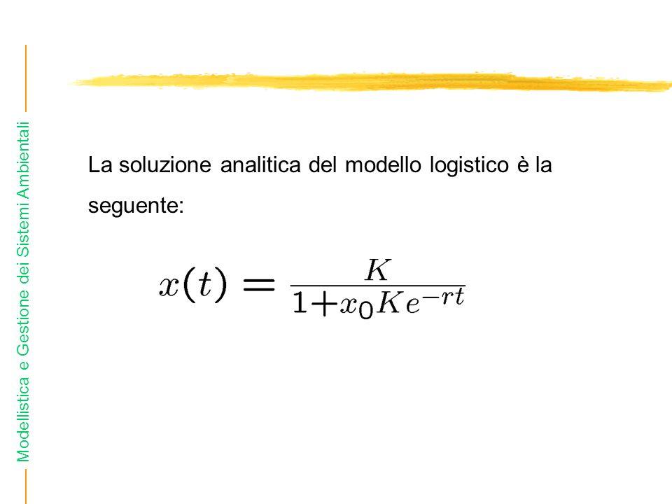La soluzione analitica del modello logistico è la seguente: