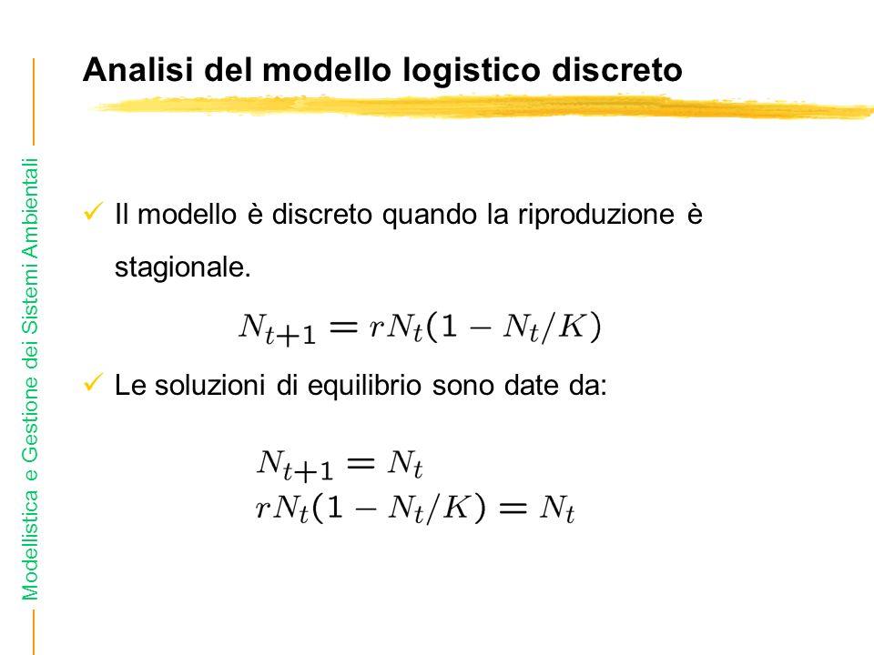 Analisi del modello logistico discreto