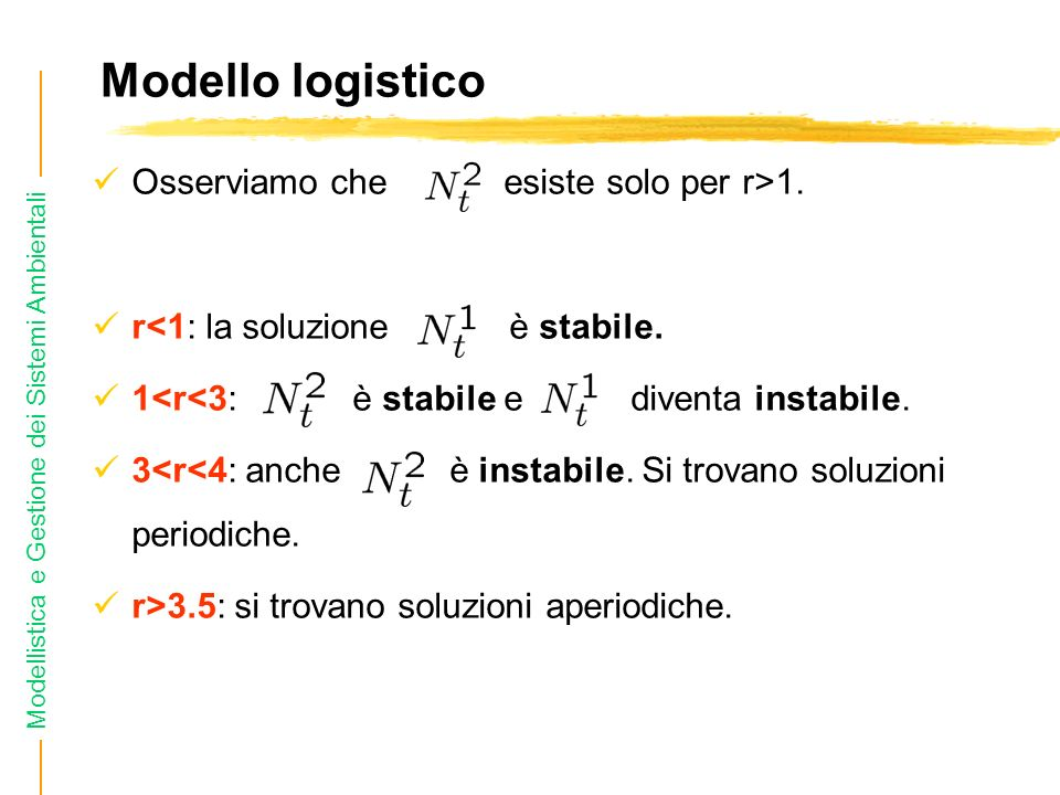 Modello logistico Osserviamo che esiste solo per r>1.