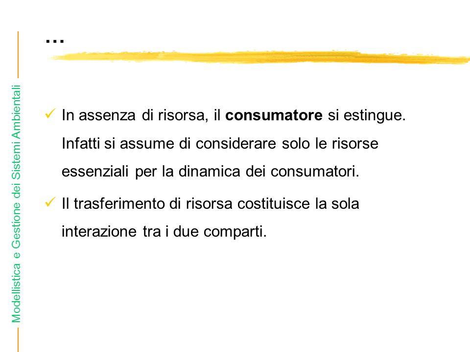 … In assenza di risorsa, il consumatore si estingue. Infatti si assume di considerare solo le risorse essenziali per la dinamica dei consumatori.