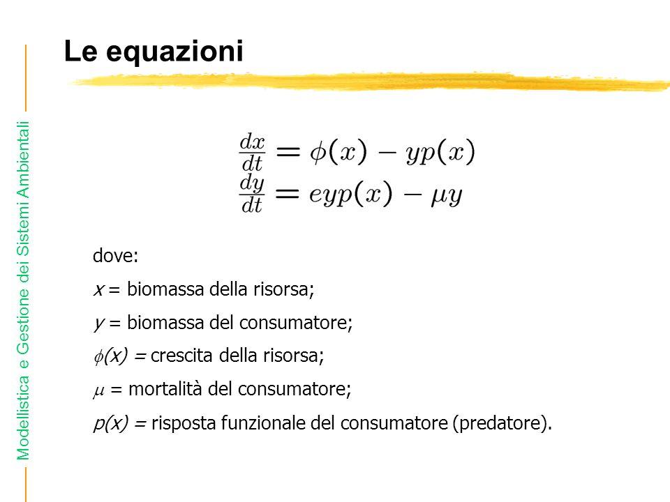 Le equazioni dove: x = biomassa della risorsa;