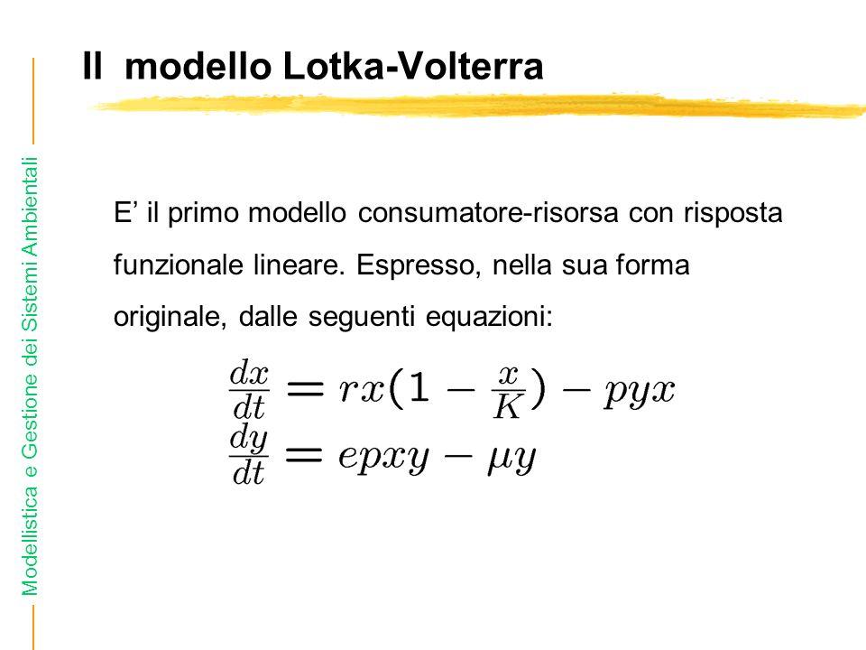 Il modello Lotka-Volterra