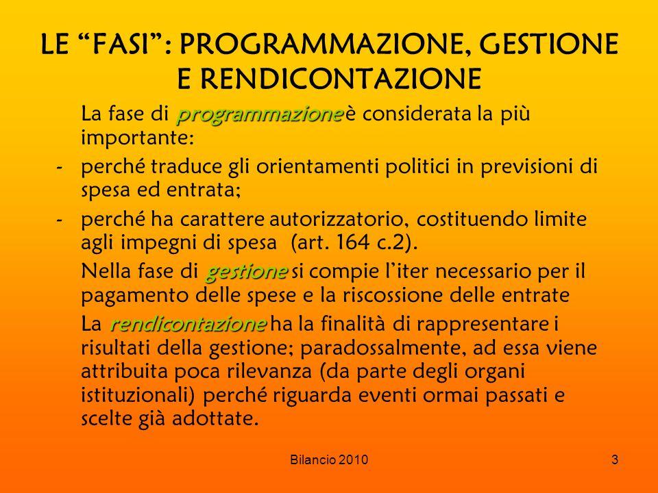 LE FASI : PROGRAMMAZIONE, GESTIONE E RENDICONTAZIONE