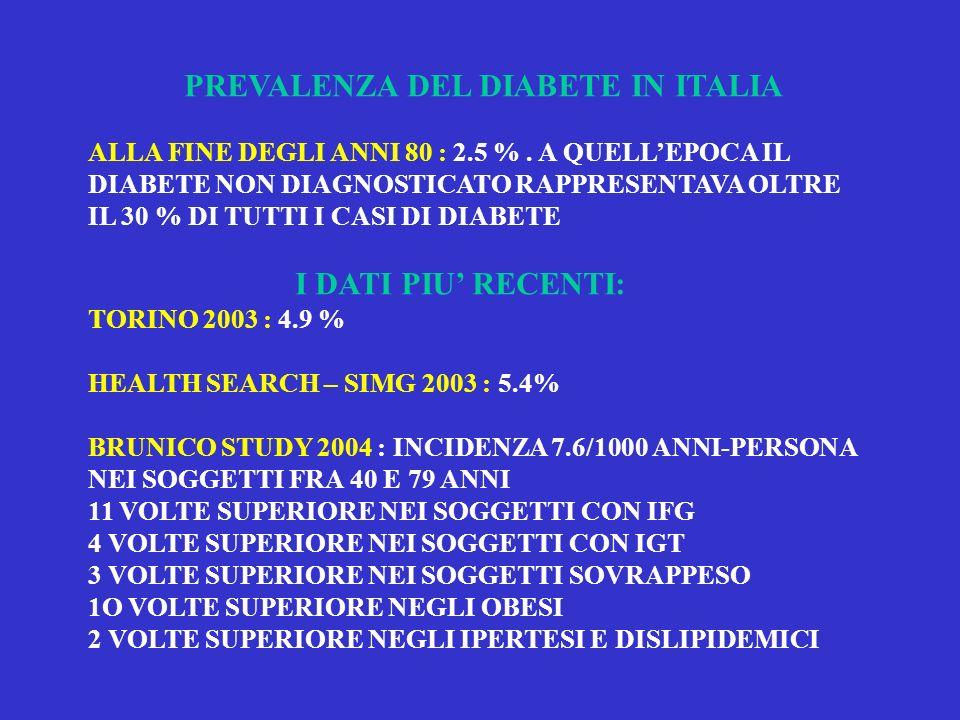 PREVALENZA DEL DIABETE IN ITALIA