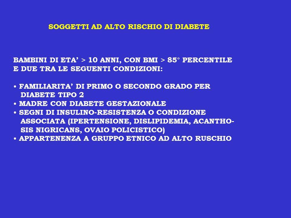 SOGGETTI AD ALTO RISCHIO DI DIABETE