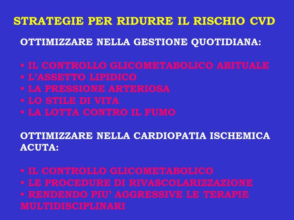 STRATEGIE PER RIDURRE IL RISCHIO CVD