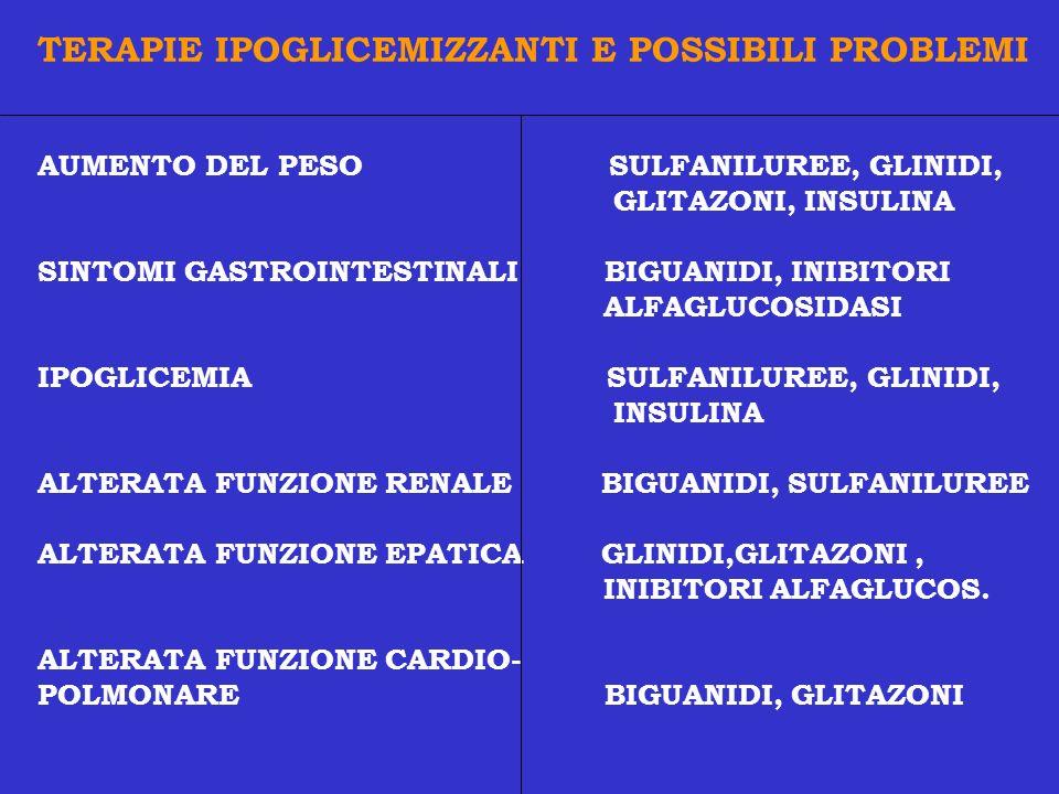 TERAPIE IPOGLICEMIZZANTI E POSSIBILI PROBLEMI