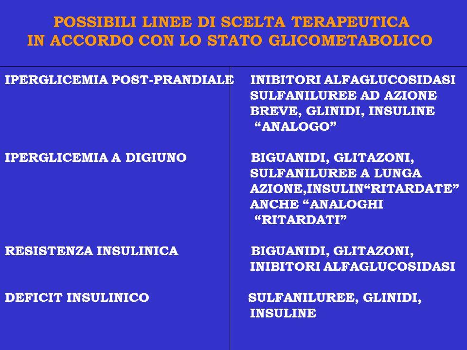 POSSIBILI LINEE DI SCELTA TERAPEUTICA