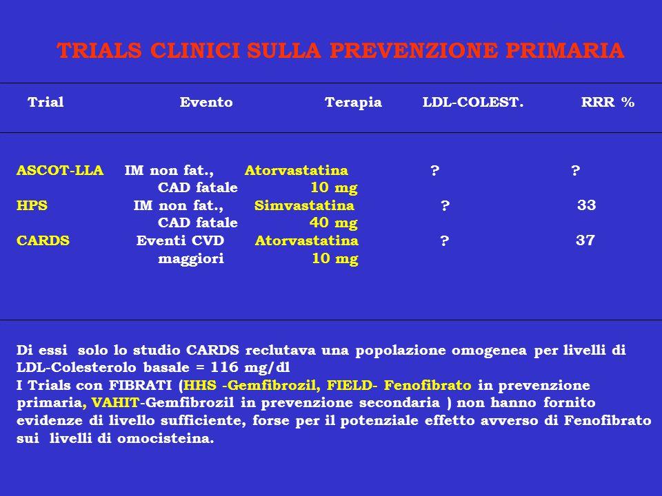 TRIALS CLINICI SULLA PREVENZIONE PRIMARIA
