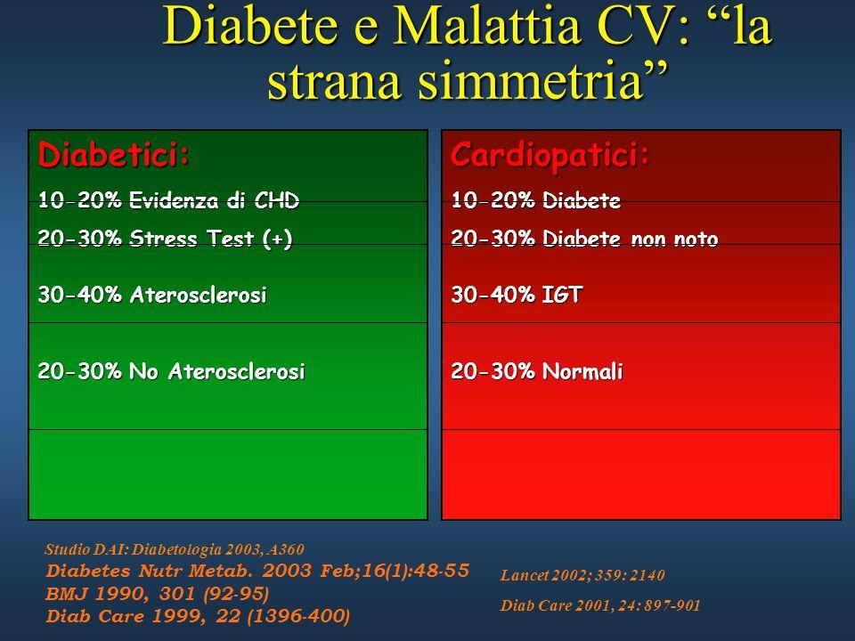 Diabete e Malattia CV: la strana simmetria