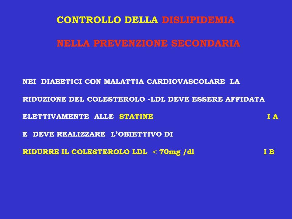 CONTROLLO DELLA DISLIPIDEMIA NELLA PREVENZIONE SECONDARIA