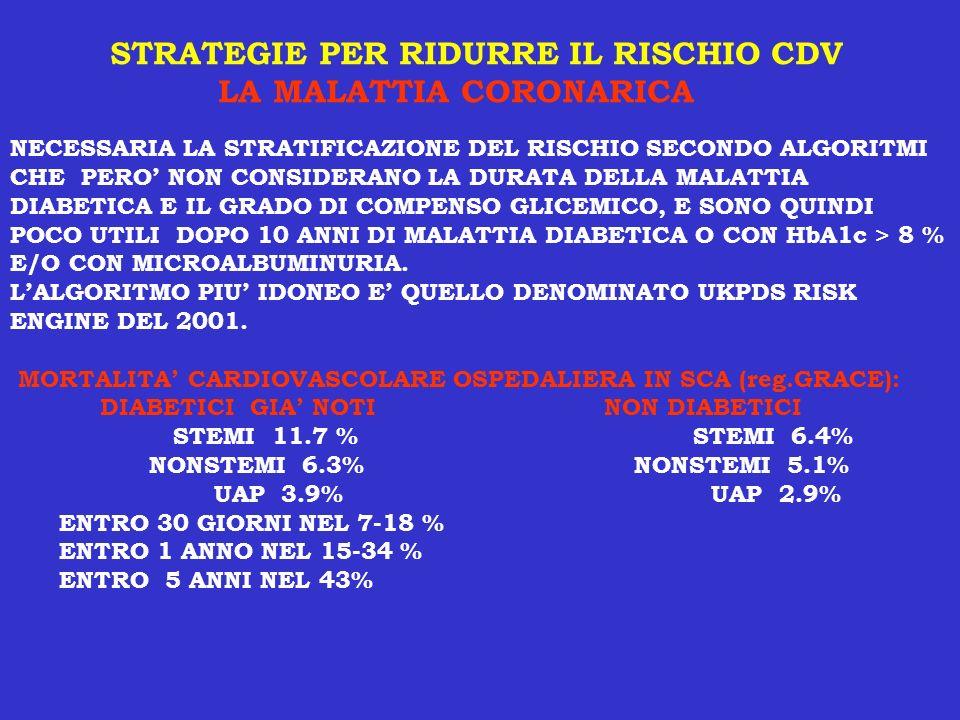 STRATEGIE PER RIDURRE IL RISCHIO CDV LA MALATTIA CORONARICA