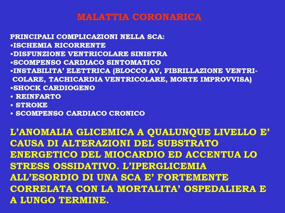 L'ANOMALIA GLICEMICA A QUALUNQUE LIVELLO E'