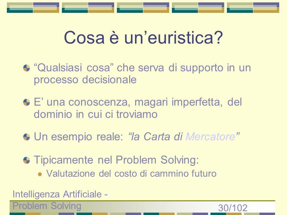 Cosa è un'euristica Qualsiasi cosa che serva di supporto in un processo decisionale.