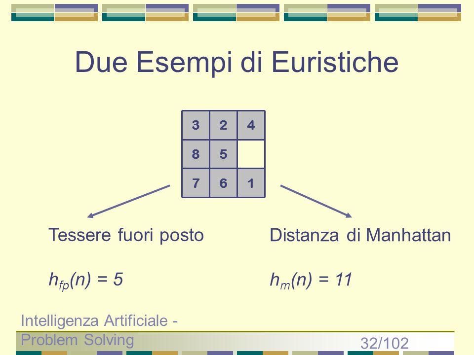 Due Esempi di Euristiche