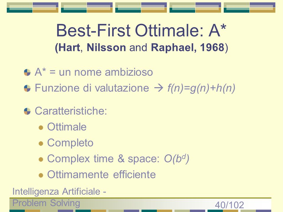 Best-First Ottimale: A* (Hart, Nilsson and Raphael, 1968)