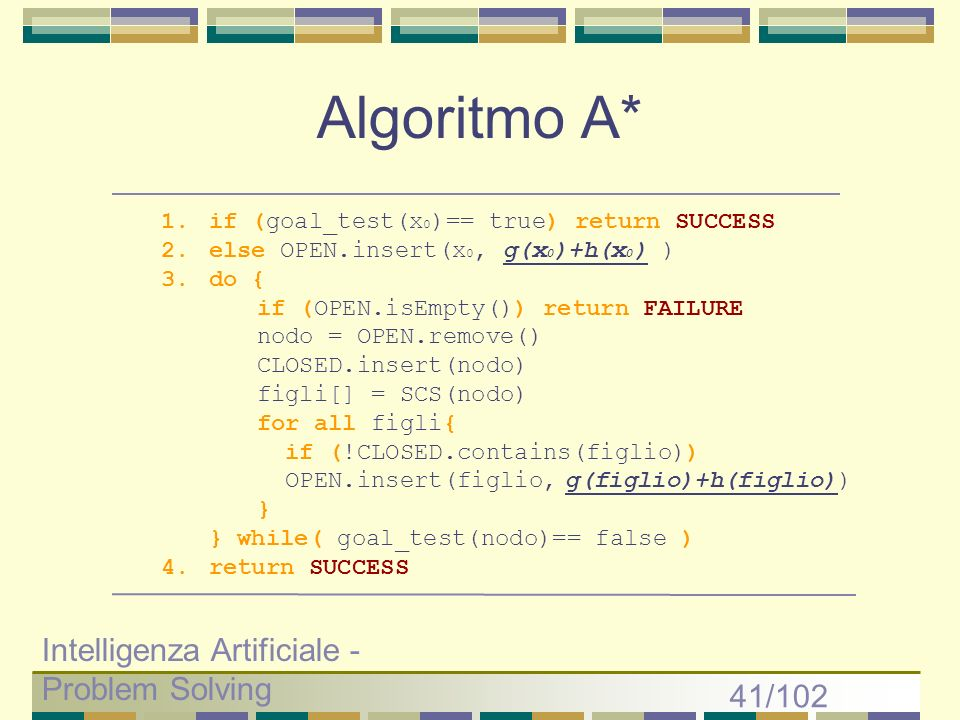 Algoritmo A* Intelligenza Artificiale - Problem Solving