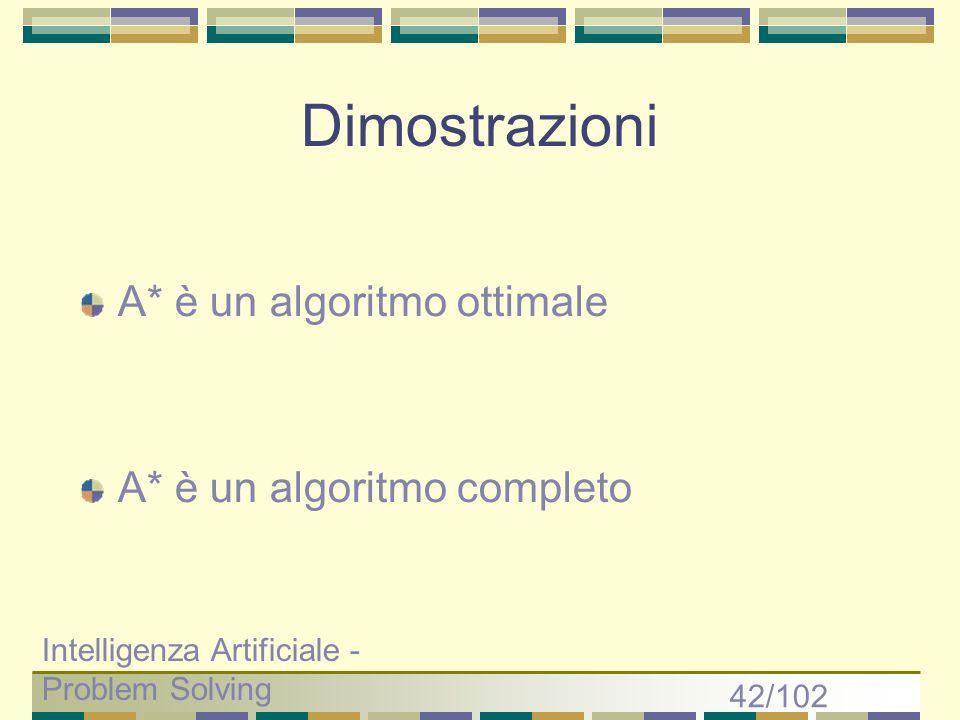 Dimostrazioni A* è un algoritmo ottimale A* è un algoritmo completo