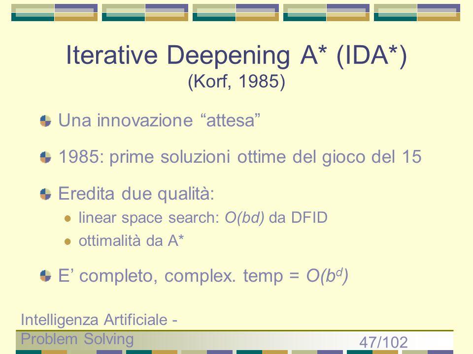 Iterative Deepening A* (IDA*) (Korf, 1985)