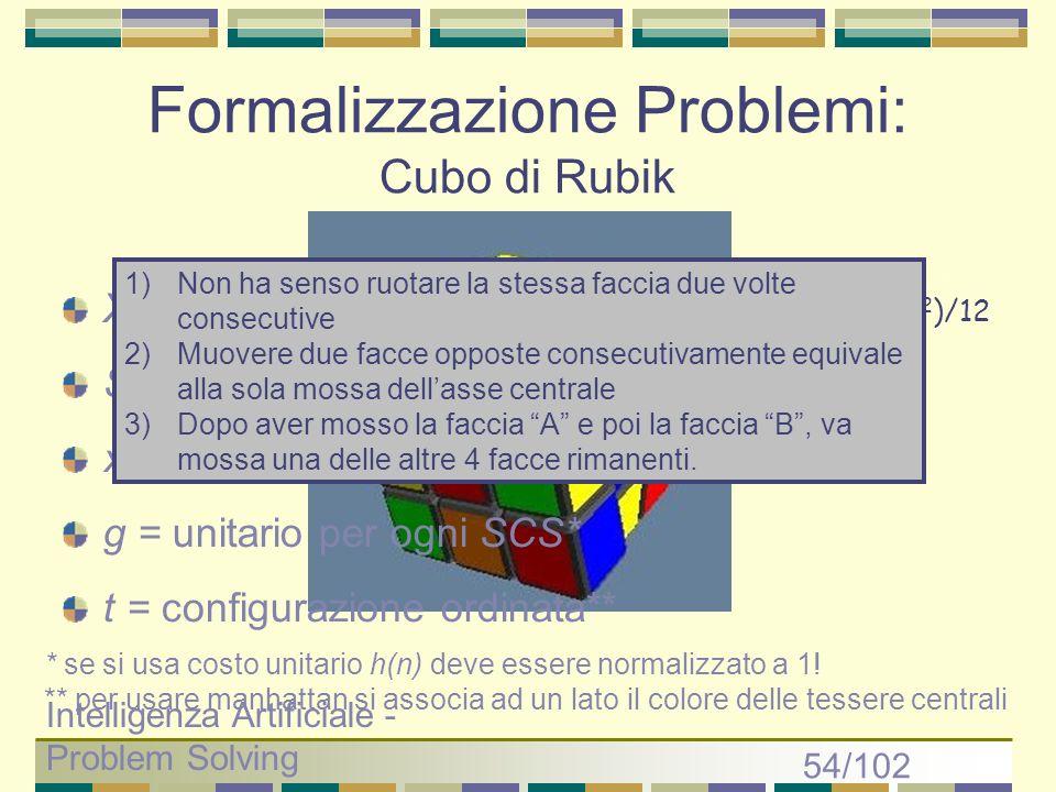 Formalizzazione Problemi: Cubo di Rubik