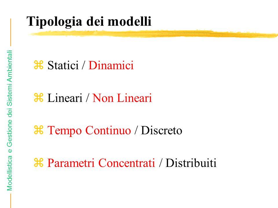 Tipologia dei modelli Statici / Dinamici Lineari / Non Lineari