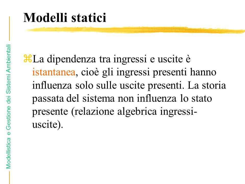 Modelli statici