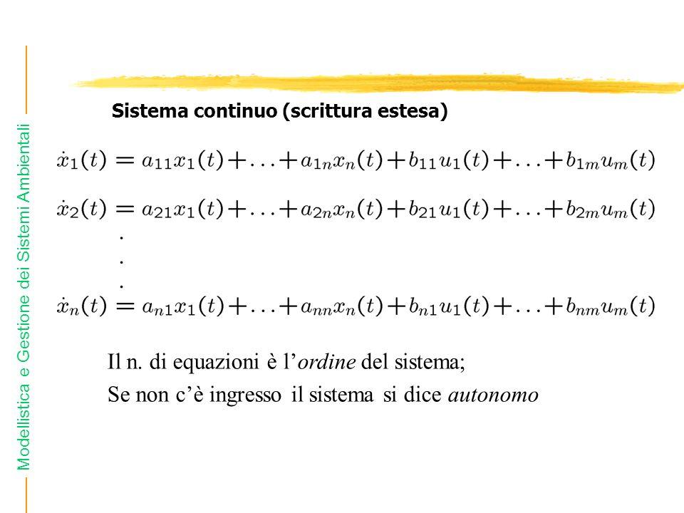 Il n. di equazioni è l'ordine del sistema;