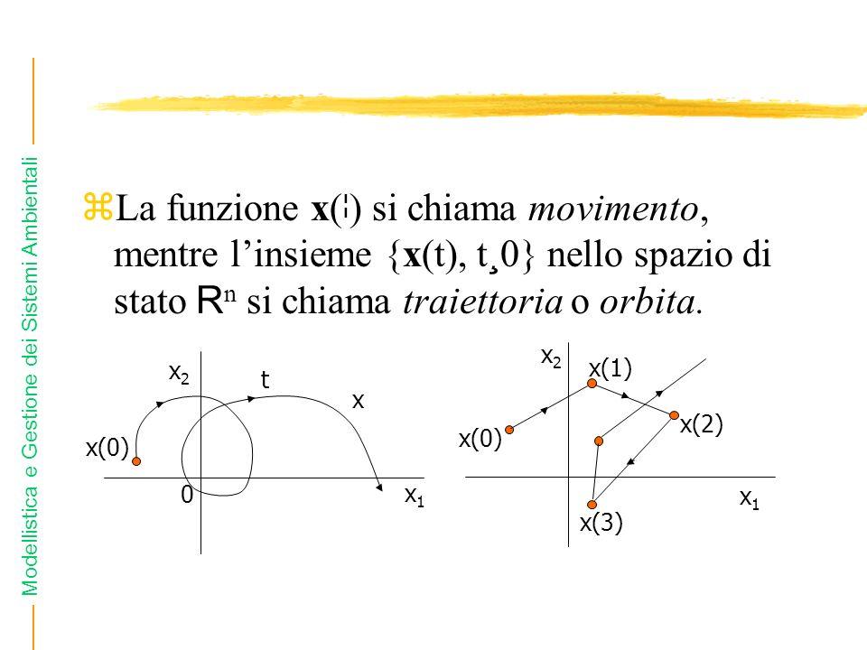 La funzione x(¦) si chiama movimento, mentre l'insieme {x(t), t¸0} nello spazio di stato Rn si chiama traiettoria o orbita.