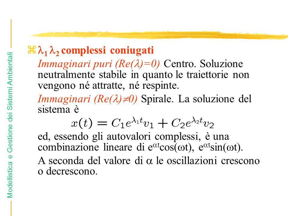 1 2 complessi coniugati