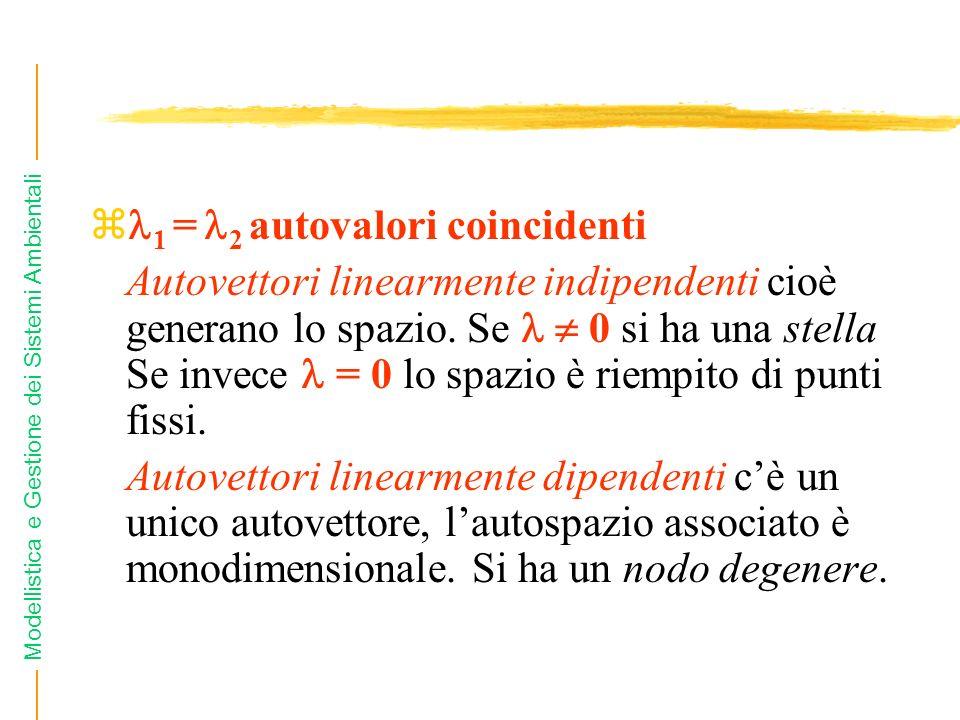 1 = 2 autovalori coincidenti