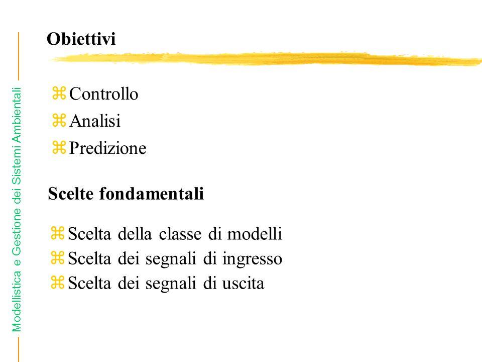 Obiettivi Controllo. Analisi. Predizione. Scelte fondamentali. Scelta della classe di modelli. Scelta dei segnali di ingresso.