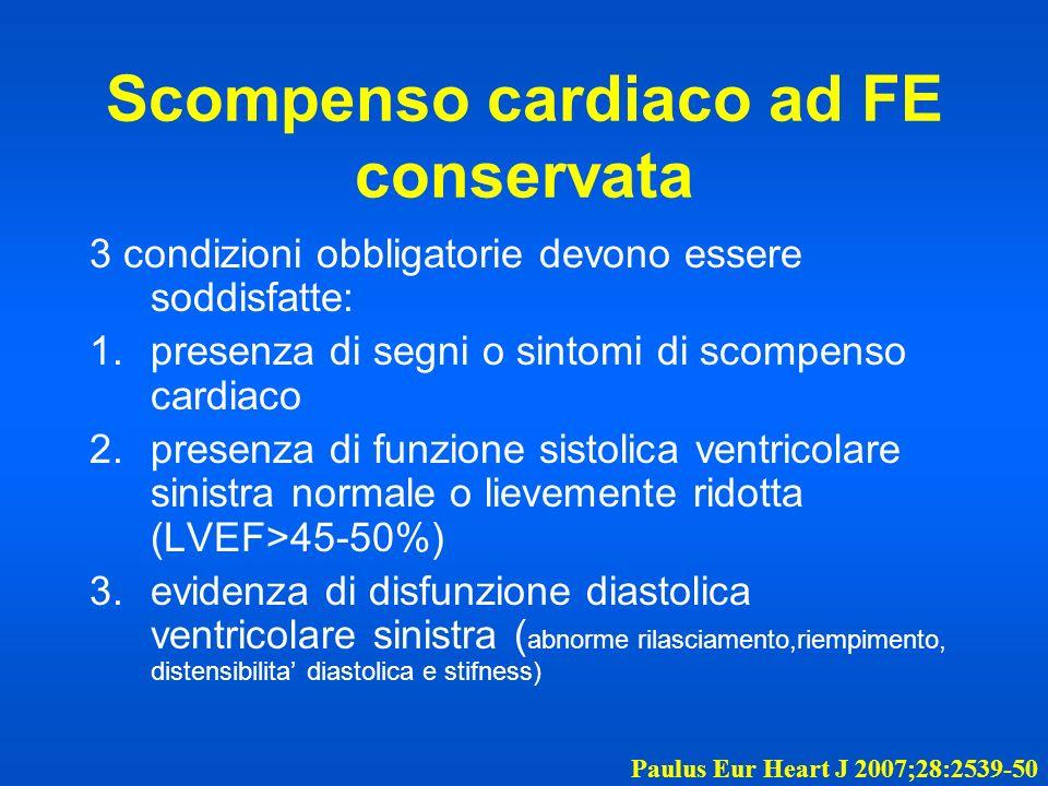 Scompenso cardiaco ad FE conservata