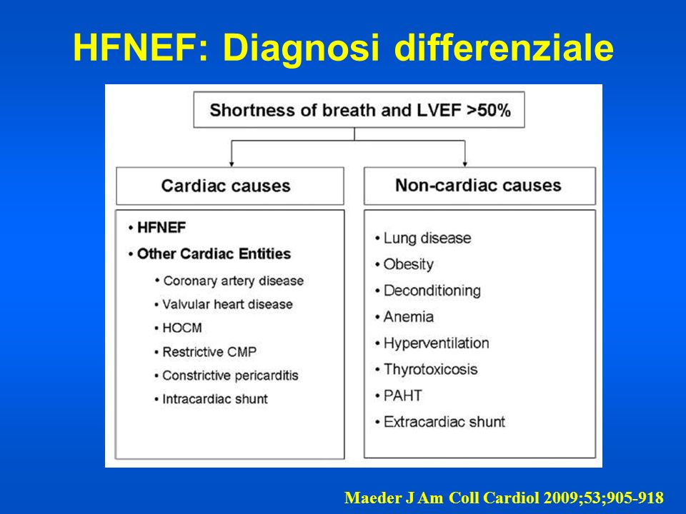 HFNEF: Diagnosi differenziale