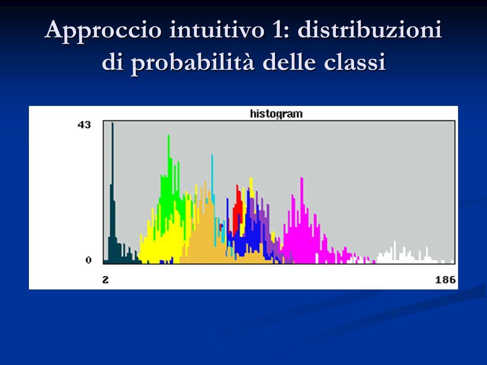 Approccio intuitivo 1: distribuzioni di probabilità delle classi
